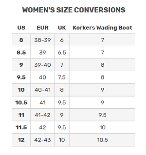 womens sizing